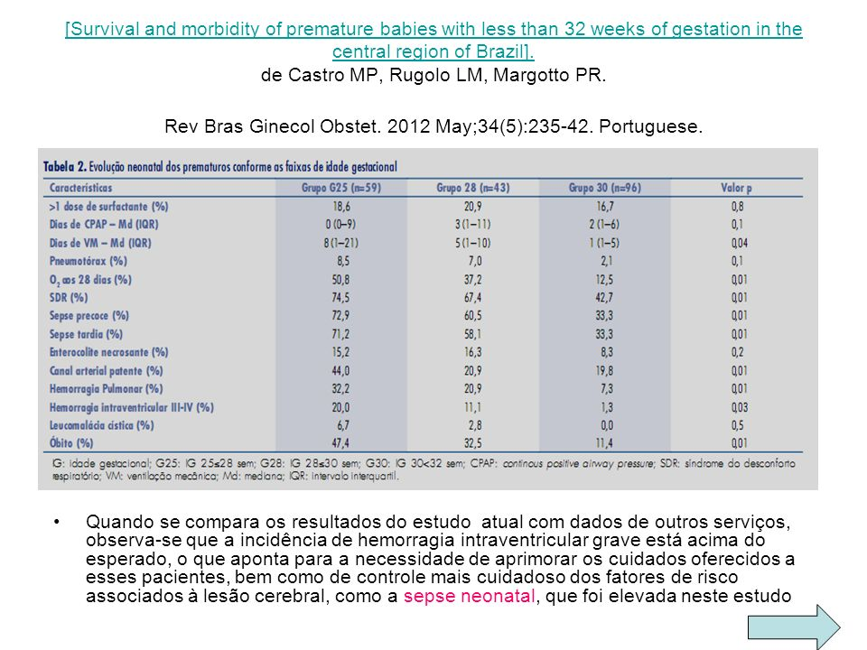 [Survival and morbidity of premature babies with less than 32 weeks of gestation in the central region of Brazil]. de Castro MP, Rugolo LM, Margotto PR. Rev Bras Ginecol Obstet. 2012 May;34(5):235-42. Portuguese.